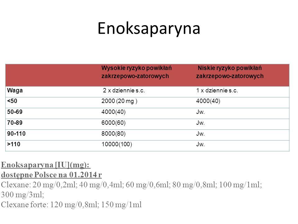 Enoksaparyna Enoksaparyna [IU](mg): dostępne Polsce na 01.2014 r